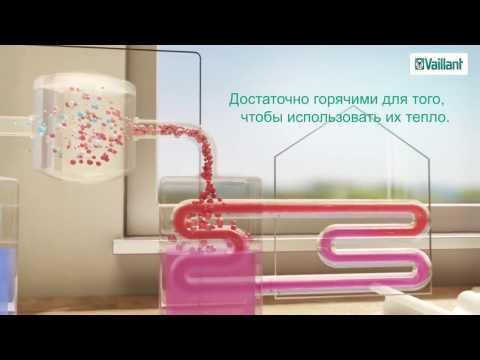 NIBE SPLIT + бак ГВС 180 л, от 3 до 9 кВт