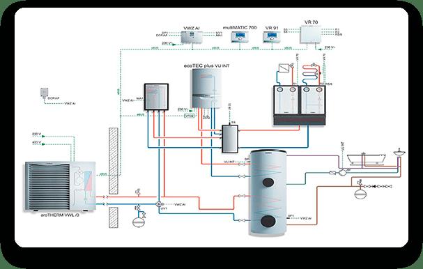 Тепловой насос для отопления АЗС