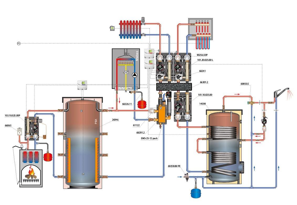 Использование теплового насоса вместе c газовым котлом
