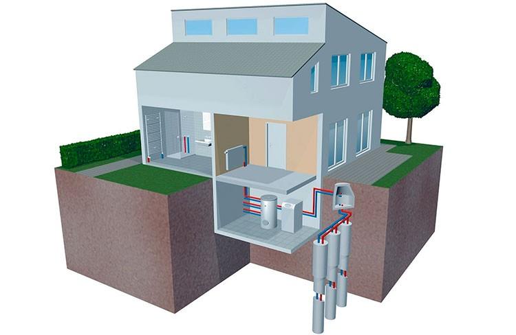 Геотермальные тепловые насосы. Принципы работы