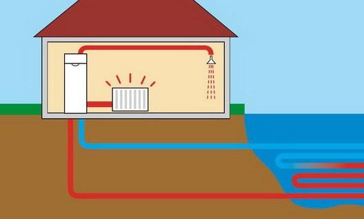 Установка теплового насоса. Главные особенности