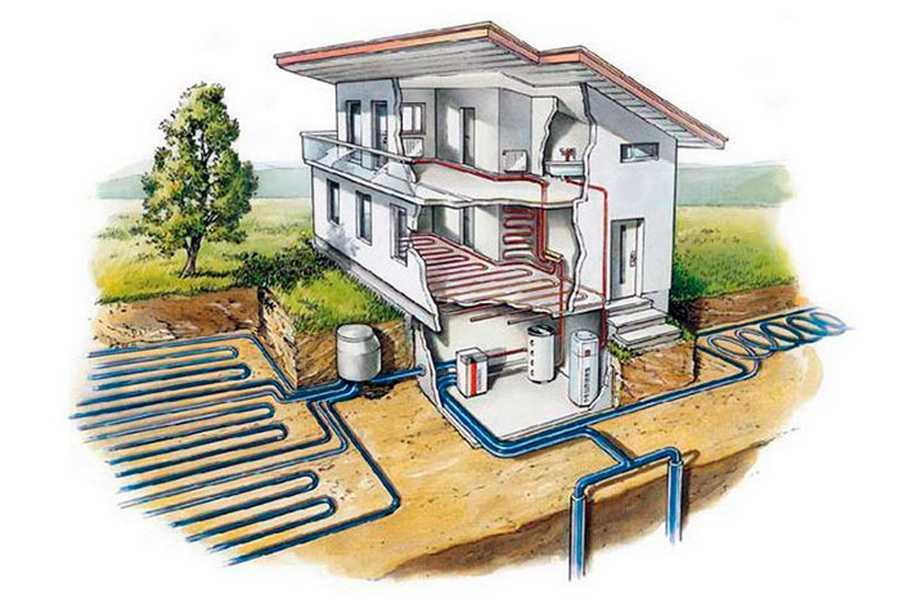Сферы применения тепловых насосов